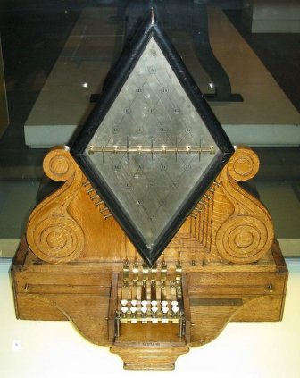A Cooke-Weatherston telegraph machine from 1837 via: http://www.atlasobscura.com/articles/telegrams